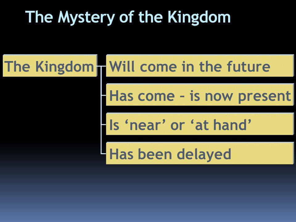 The Mystery of the Kingdom The KingdomWill come in the future Has come – is now present Is 'near' or 'at hand' Has been delayed