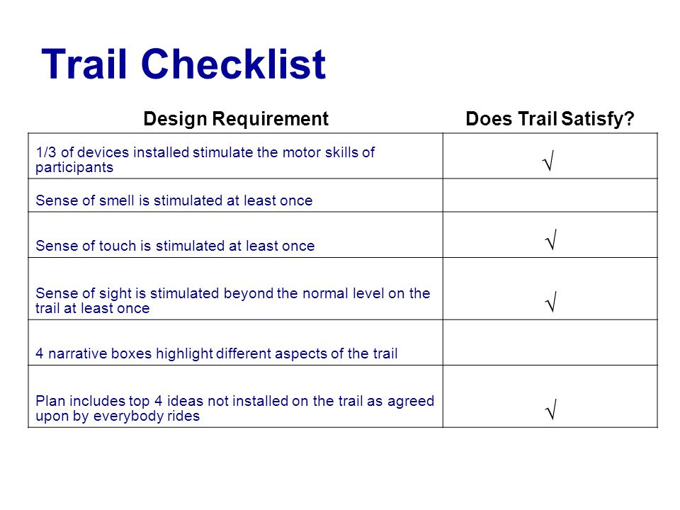 Trail Checklist Design RequirementDoes Trail Satisfy? 1/3 of devices installed stimulate the motor skills of participants √ Sense of smell is stimulat
