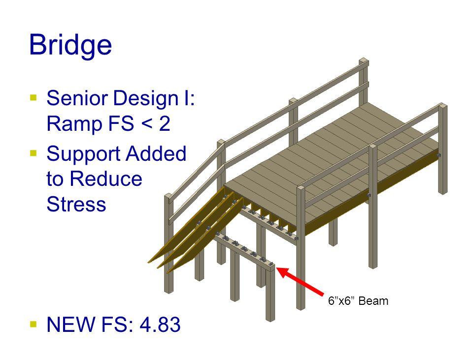 Bridge  Senior Design I: Ramp FS < 2  Support Added to Reduce Stress  NEW FS: 4.83 6 x6 Beam