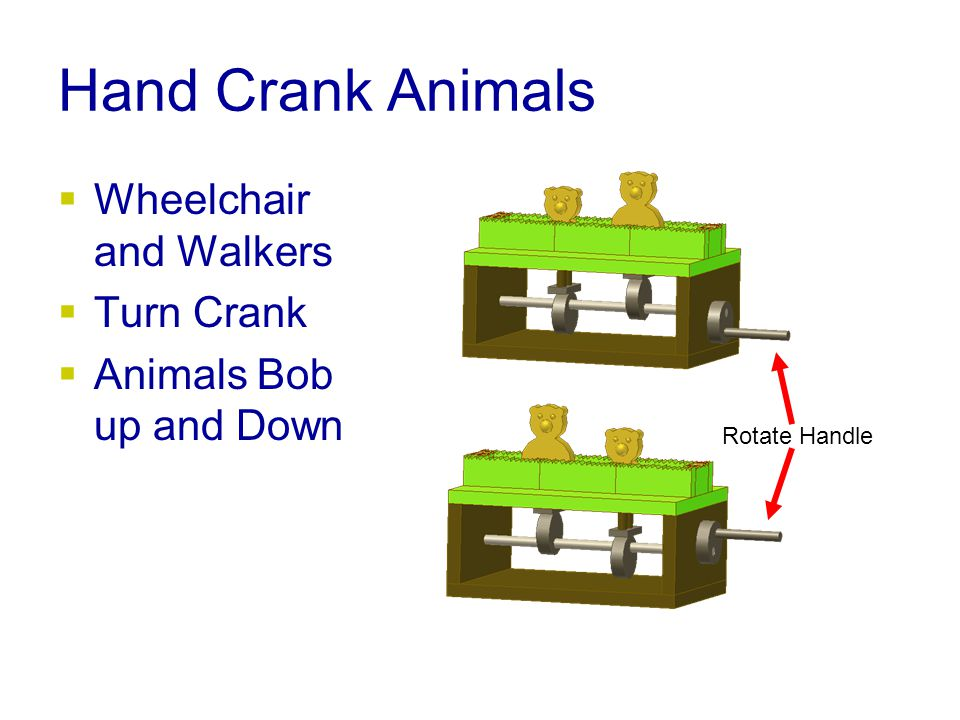 Hand Crank Animals  Wheelchair and Walkers  Turn Crank  Animals Bob up and Down Rotate Handle