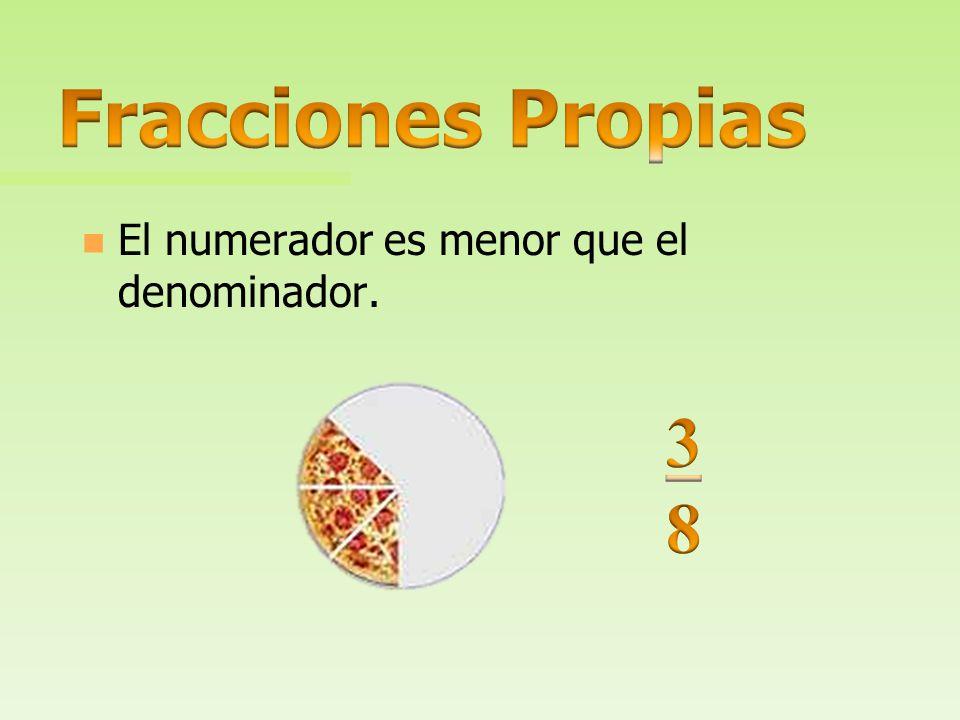 3 8 Número de partes Número total de partes