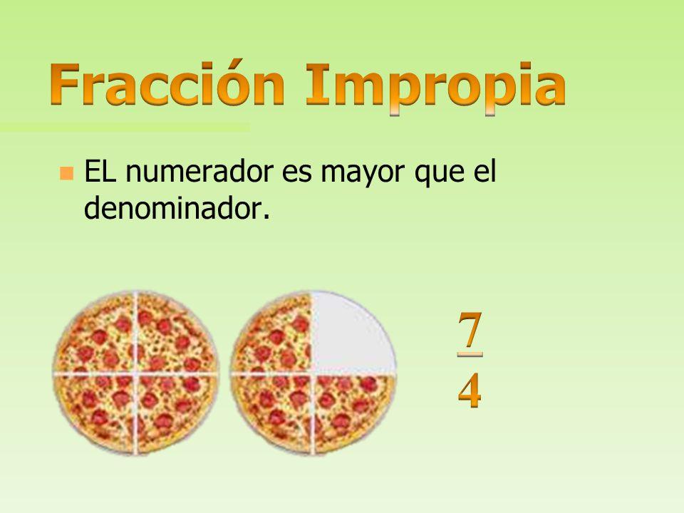 n n El numerador es menor que el denominador.