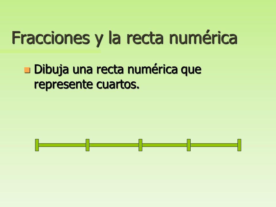 Fracciones y la recta numérica n Dibuja una recta numérica que represente tercios.