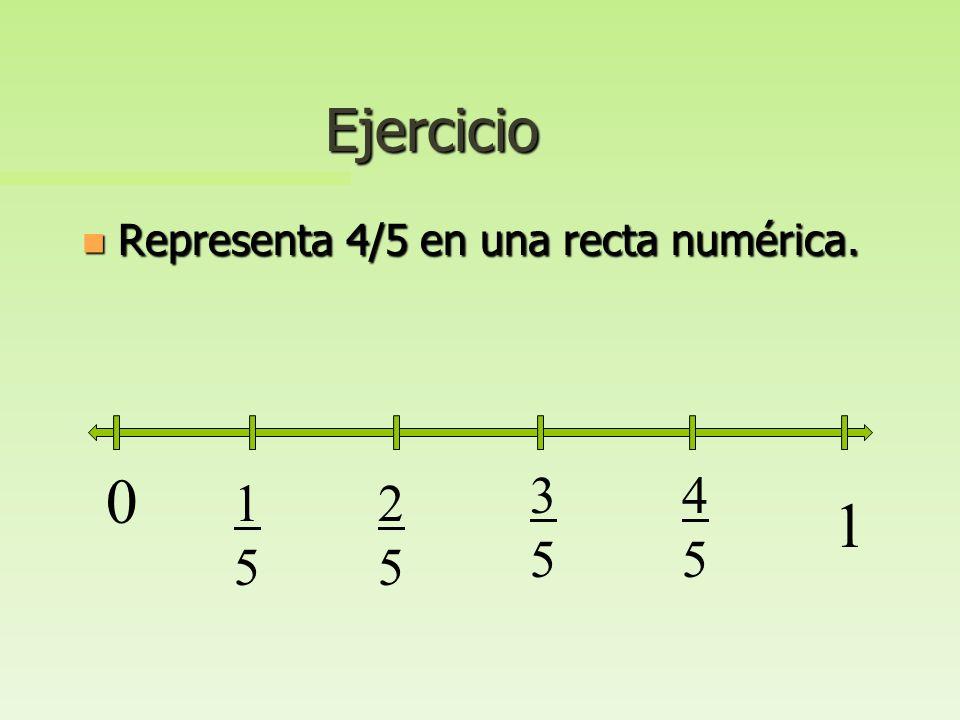 Fracciones y la recta numérica n Escribe una fracción para la parte verde de cada longitud.