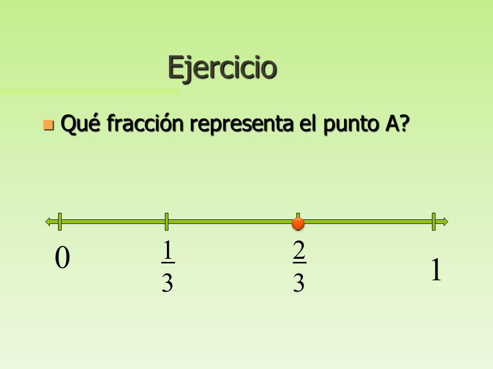 Ejercicio n Representa 4/5 en una recta numérica. 0 1515 1 2525 3535 4545