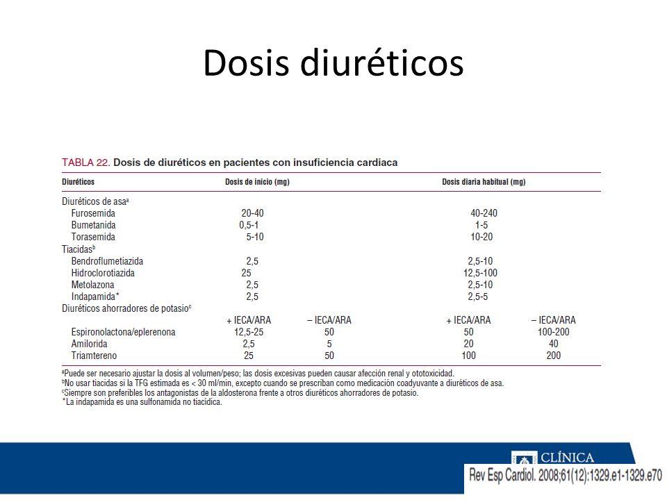 Dosis diuréticos