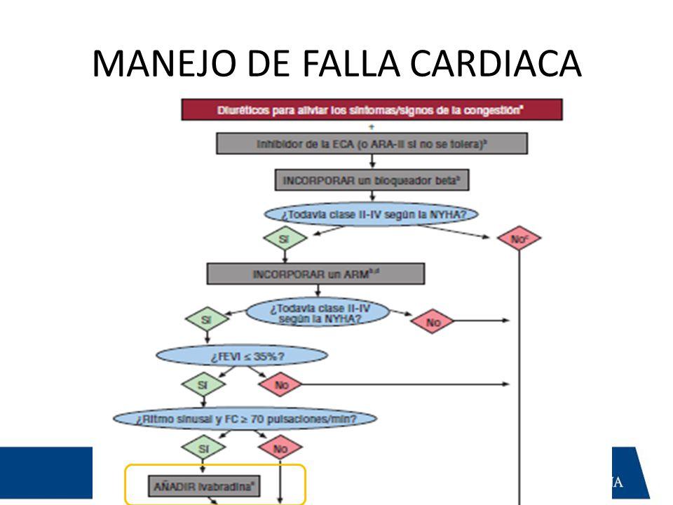 MANEJO DE FALLA CARDIACA