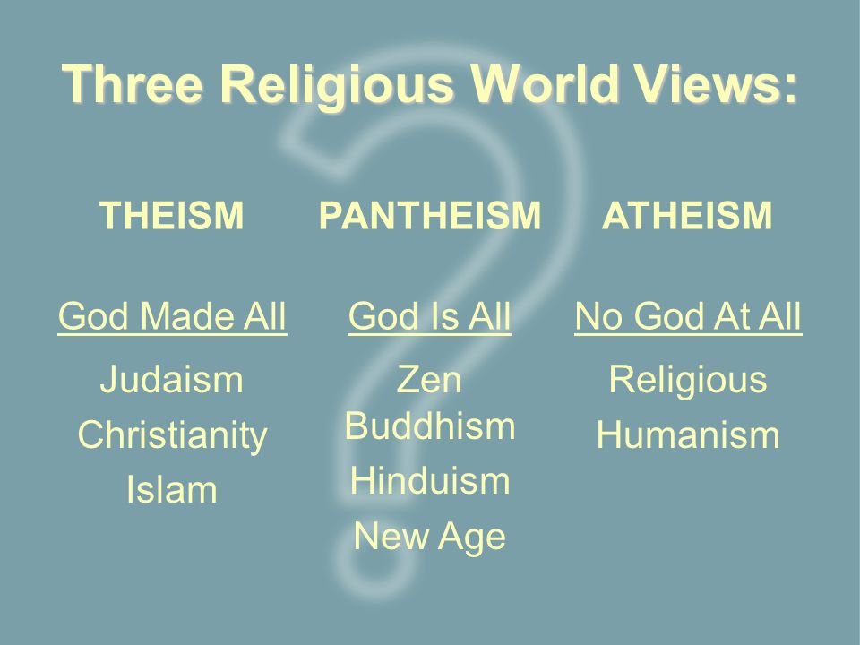 Three Religious World Views: Religious Humanism No God At All Zen Buddhism Hinduism New Age God Is All Judaism Christianity Islam God Made All ATHEISMPANTHEISMTHEISM