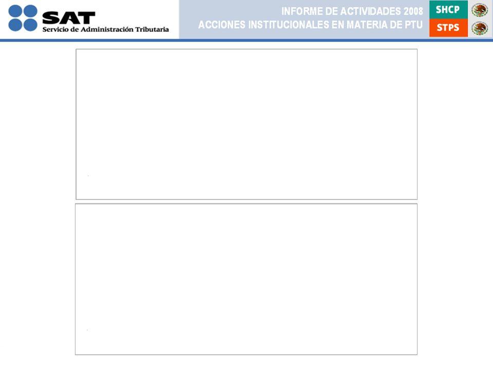INFORME DE ACTIVIDADES 2008 ACCIONES INSTITUCIONALES EN MATERIA DE PTU