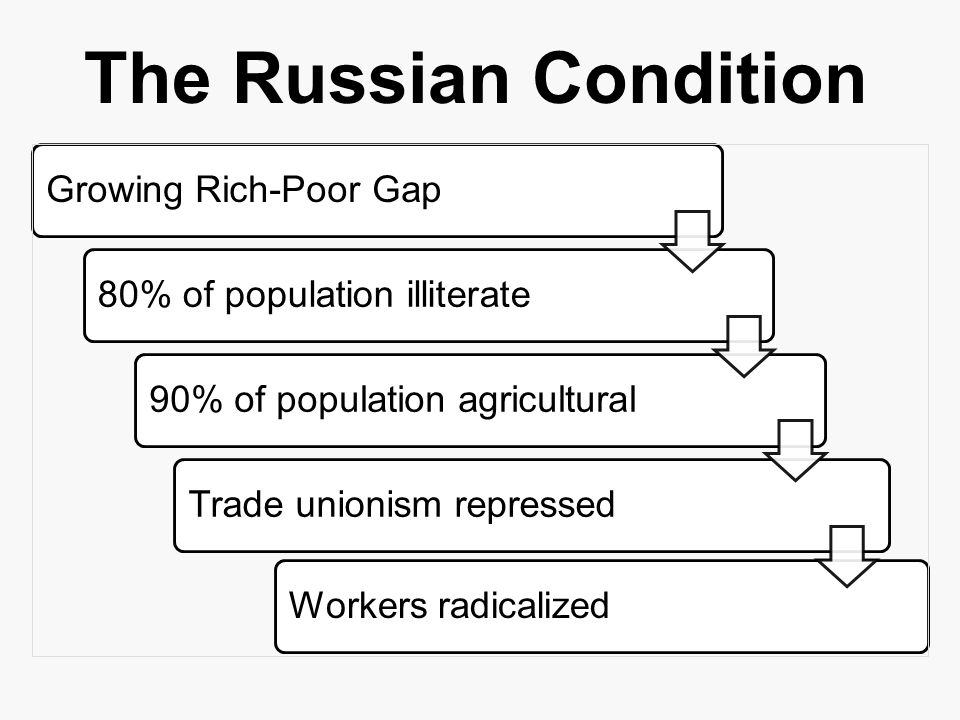 The Russian Condition Growing Rich-Poor Gap80% of population illiterate90% of population agriculturalTrade unionism repressed Workers radicalized