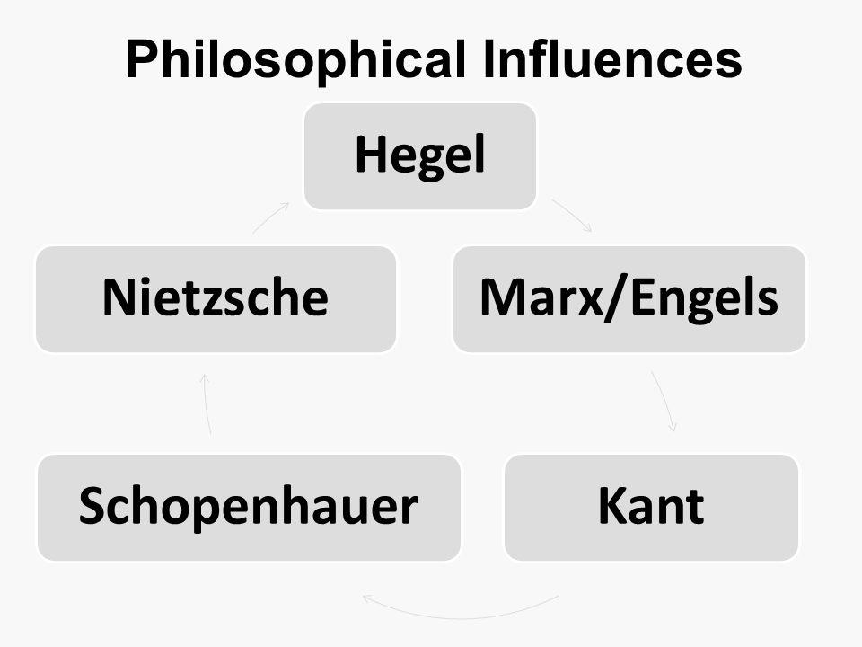 HegelMarx/EngelsKantSchopenhauerNietzsche Philosophical Influences