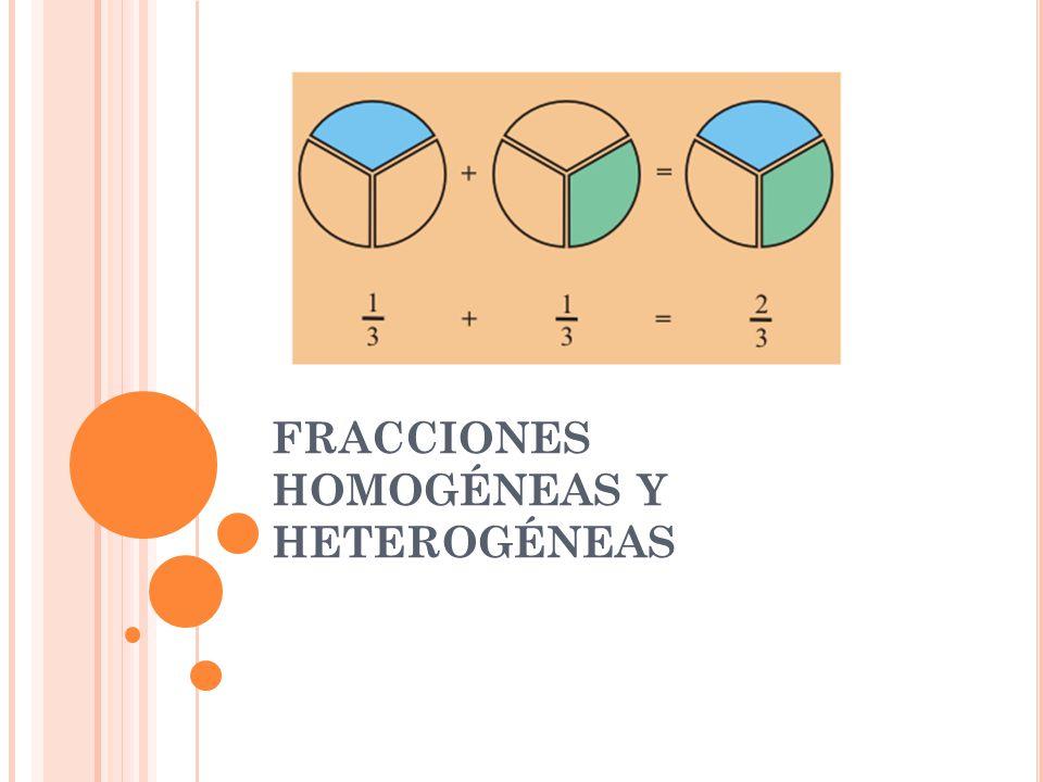 FRACCIONES HOMOGÉNEAS Y HETEROGÉNEAS