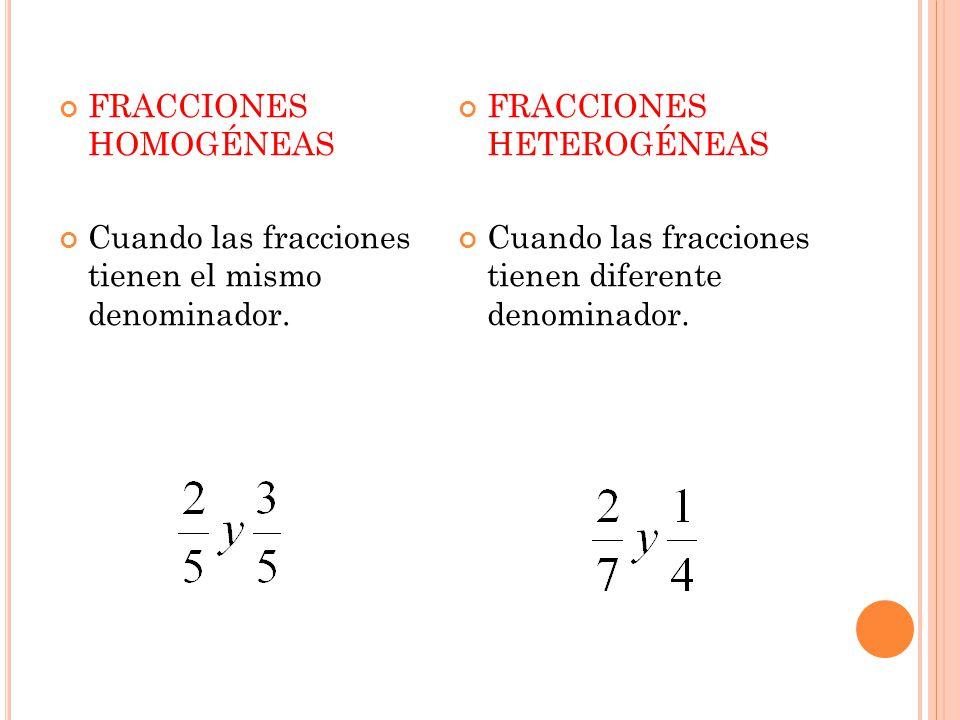 FRACCIONES HOMOGÉNEAS Cuando las fracciones tienen el mismo denominador. FRACCIONES HETEROGÉNEAS Cuando las fracciones tienen diferente denominador.