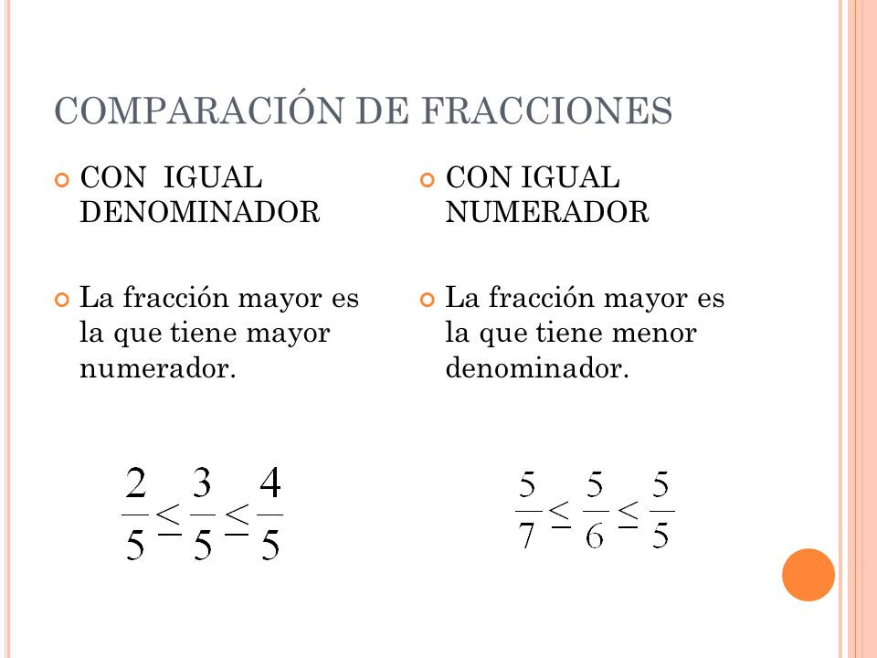 COMPARACIÓN DE FRACCIONES CON IGUAL DENOMINADOR La fracción mayor es la que tiene mayor numerador. CON IGUAL NUMERADOR La fracción mayor es la que tie