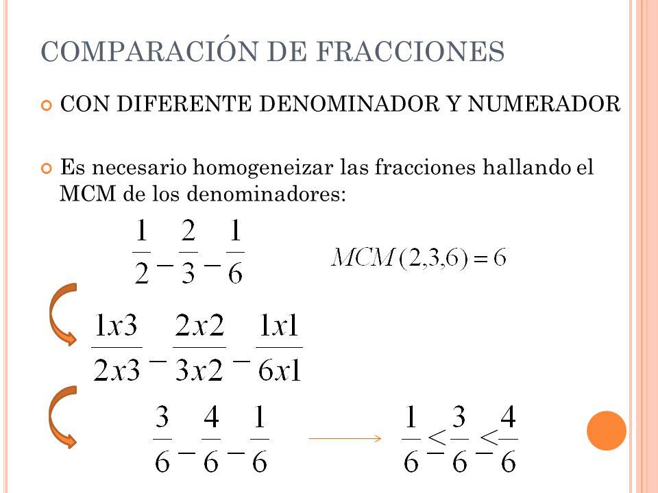 COMPARACIÓN DE FRACCIONES CON DIFERENTE DENOMINADOR Y NUMERADOR Es necesario homogeneizar las fracciones hallando el MCM de los denominadores: