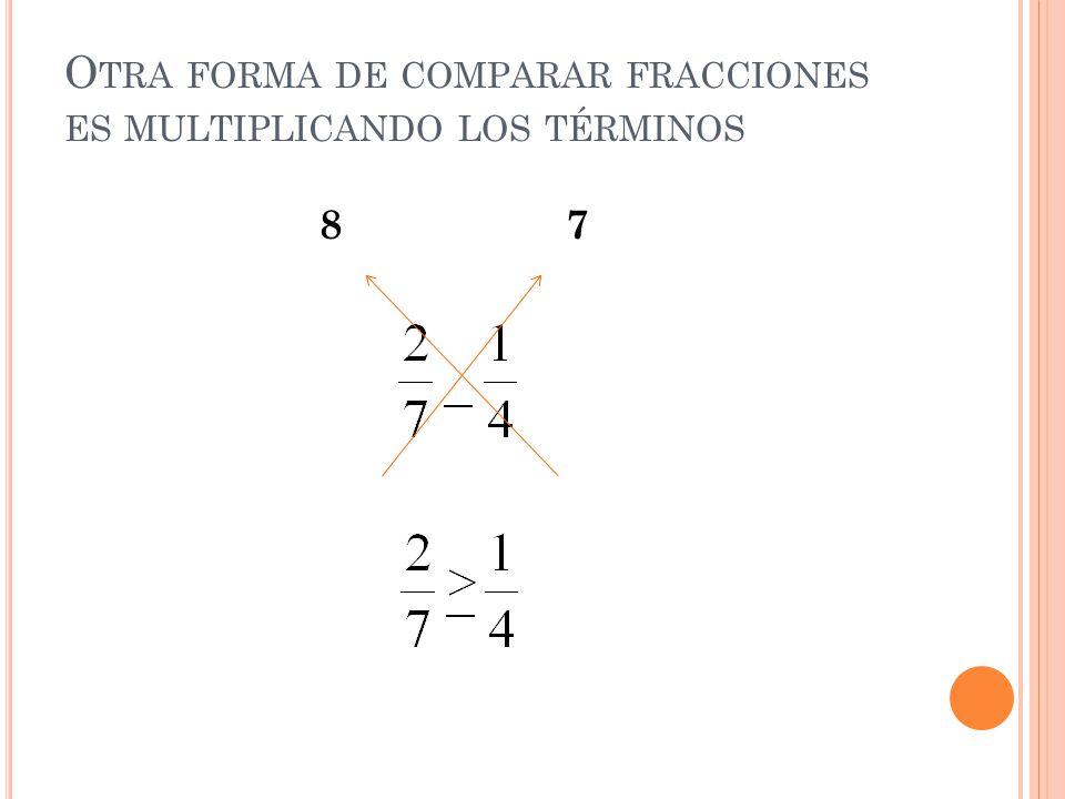 O TRA FORMA DE COMPARAR FRACCIONES ES MULTIPLICANDO LOS TÉRMINOS 87