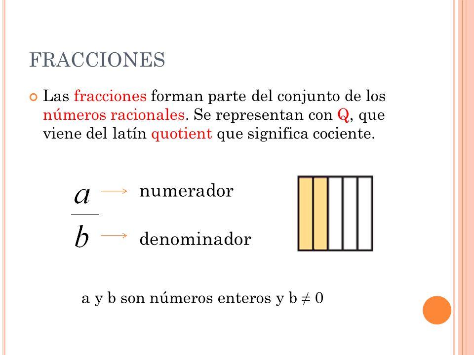 FRACCIONES Las fracciones forman parte del conjunto de los números racionales. Se representan con Q, que viene del latín quotient que significa cocien