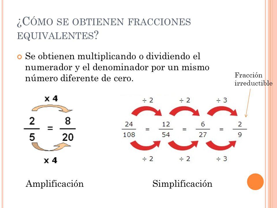 ¿C ÓMO SE OBTIENEN FRACCIONES EQUIVALENTES ? Se obtienen multiplicando o dividiendo el numerador y el denominador por un mismo número diferente de cer
