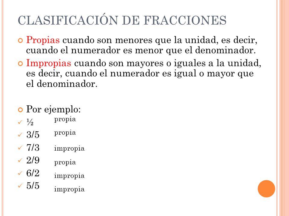 CLASIFICACIÓN DE FRACCIONES Propias cuando son menores que la unidad, es decir, cuando el numerador es menor que el denominador. Impropias cuando son