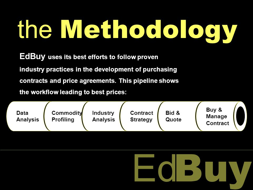 Buy Ed the Methodology EdBuy uses its best efforts to follow proven industry practices in the development of purchasing contracts and price agreements.