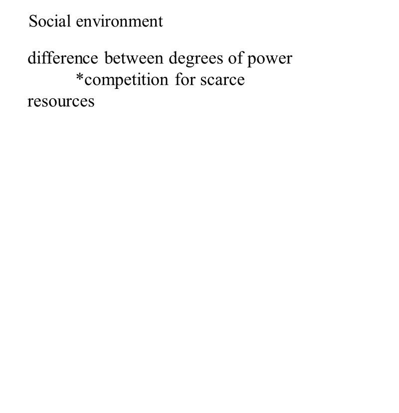 Social environment difference between degrees of power *competition for scarce resources