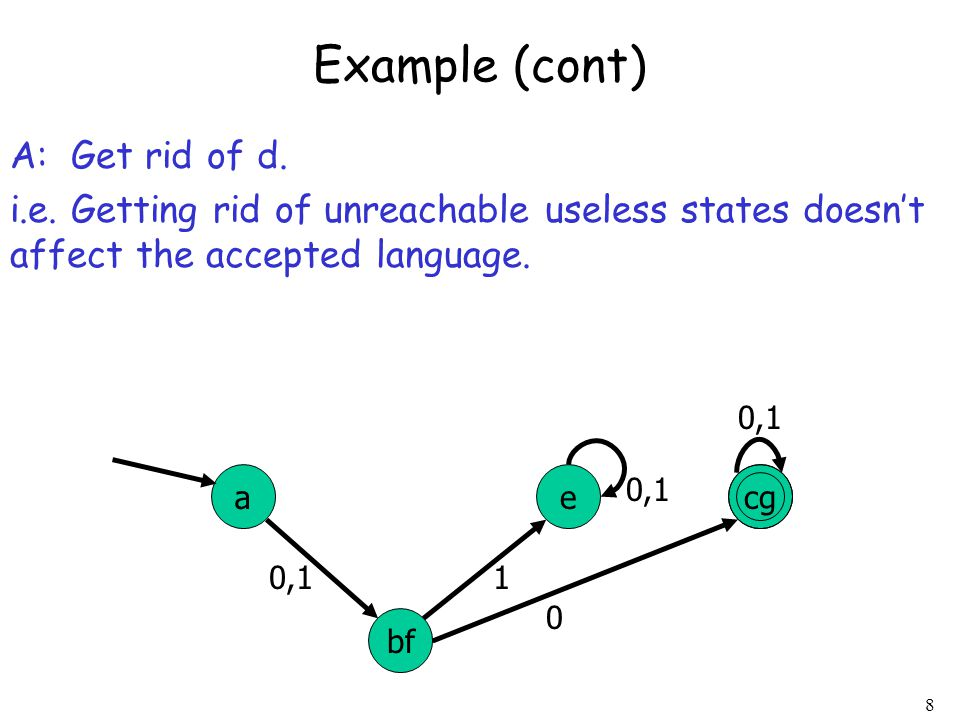 8 A: Get rid of d. i.e. Getting rid of unreachable useless states doesn't affect the accepted language. Example (cont) a 0,1 e cg bf 0 1