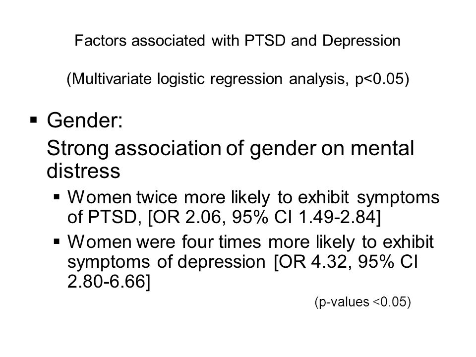 Factors associated with PTSD and Depression (Multivariate logistic regression analysis, p<0.05) GGender: Strong association of gender on mental distress WWomen twice more likely to exhibit symptoms of PTSD, [OR 2.06, 95% CI 1.49-2.84] WWomen were four times more likely to exhibit symptoms of depression [OR 4.32, 95% CI 2.80-6.66] (p-values <0.05)