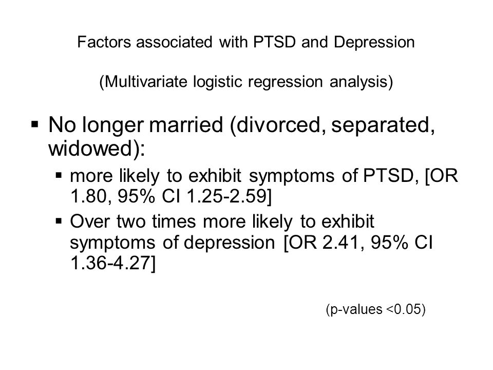 Factors associated with PTSD and Depression (Multivariate logistic regression analysis) NNo longer married (divorced, separated, widowed): mmore likely to exhibit symptoms of PTSD, [OR 1.80, 95% CI 1.25-2.59] OOver two times more likely to exhibit symptoms of depression [OR 2.41, 95% CI 1.36-4.27] (p-values <0.05)