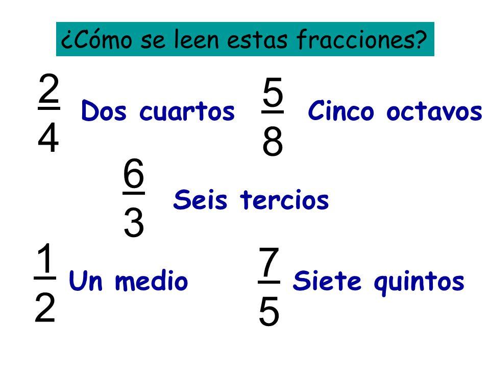¿Cómo se leen estas fracciones? 2424 7575 5858 1212 Dos cuartosCinco octavos Un medioSiete quintos Seis tercios 6363
