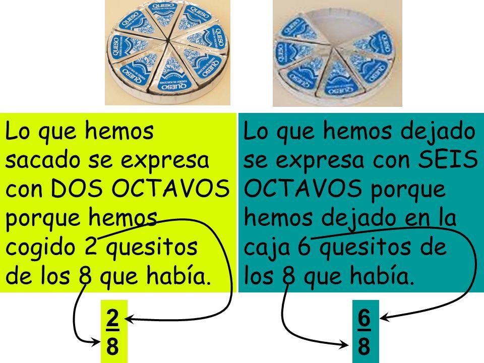Lo que hemos sacado se expresa con DOS OCTAVOS porque hemos cogido 2 quesitos de los 8 que había.