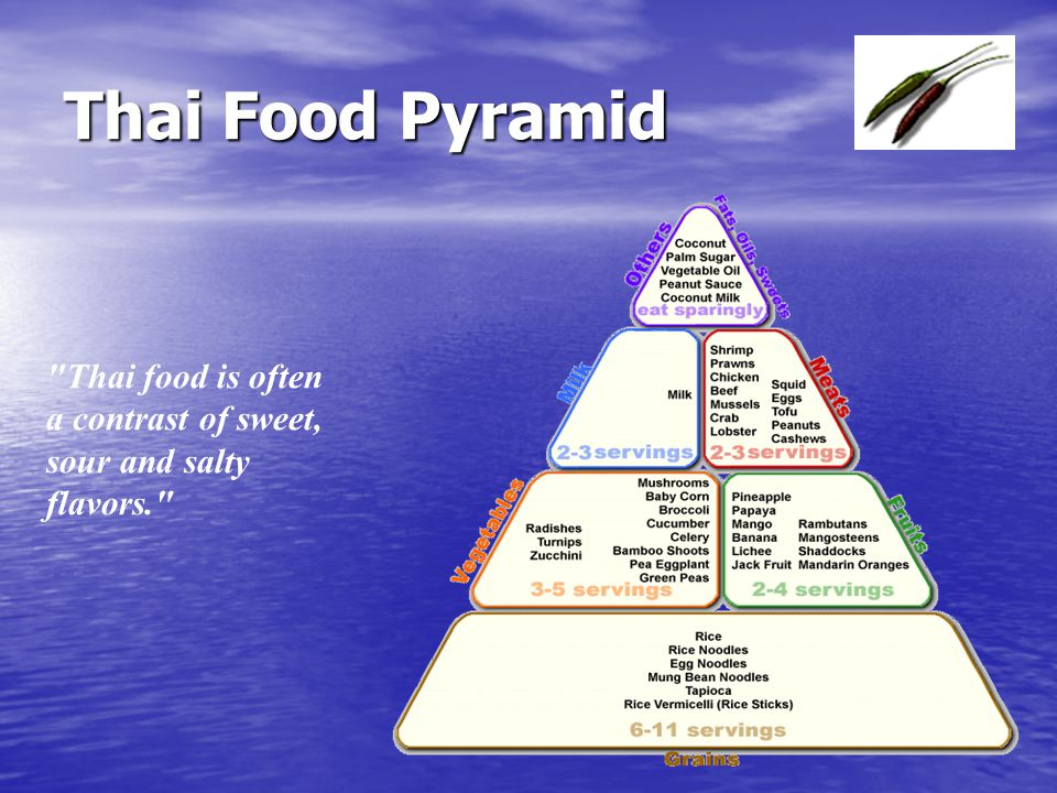 Thai Food Pyramid Thai food is often a contrast of sweet, sour and salty flavors.
