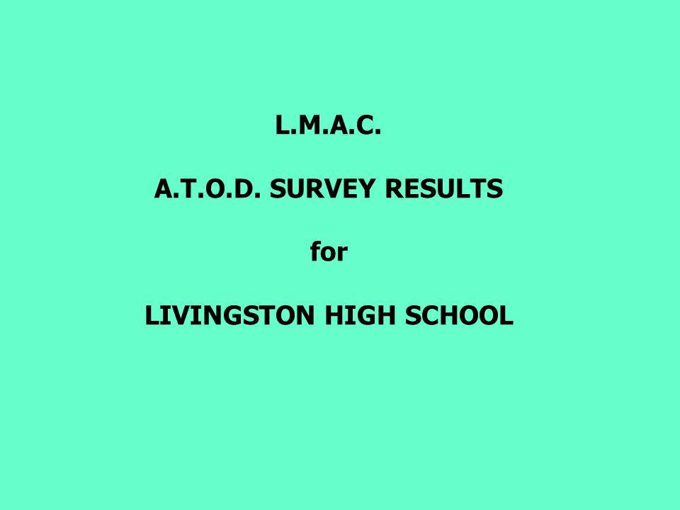L.M.A.C. A.T.O.D. SURVEY RESULTS for LIVINGSTON HIGH SCHOOL