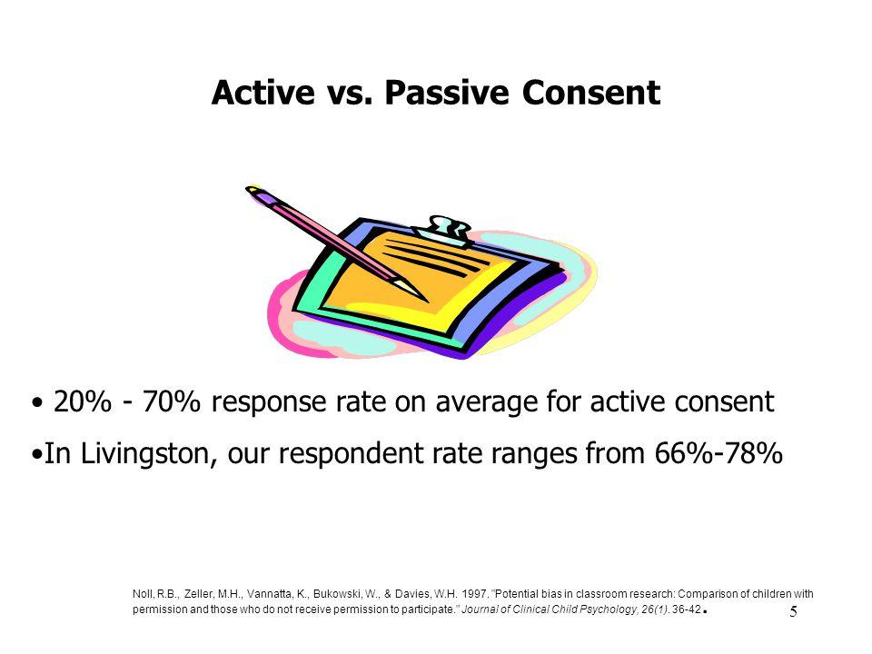 5 Active vs. Passive Consent Noll, R.B., Zeller, M.H., Vannatta, K., Bukowski, W., & Davies, W.H. 1997.