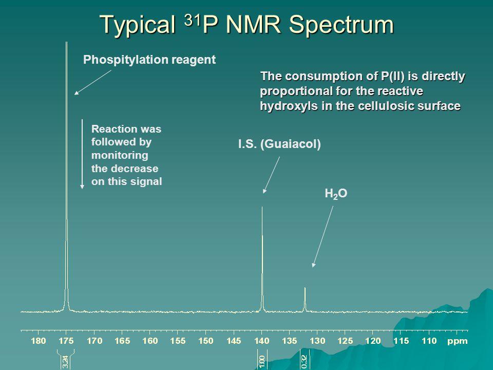 Phospitylation reagent I.S.
