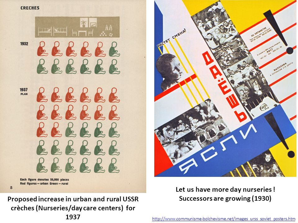 Proposed increase in urban and rural USSR crèches (Nurseries/day care centers) for 1937 Let us have more day nurseries .