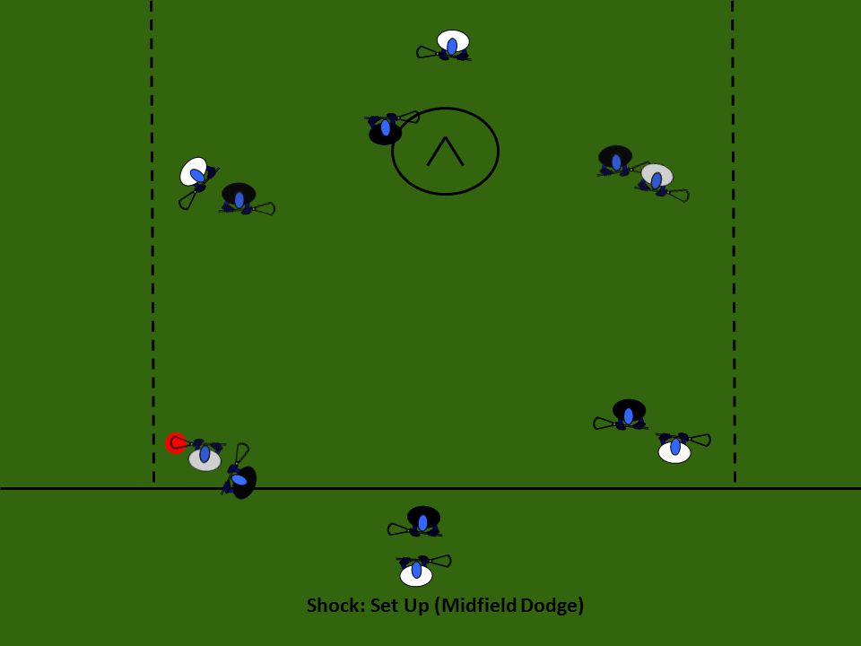 Shock: Set Up (Midfield Dodge)