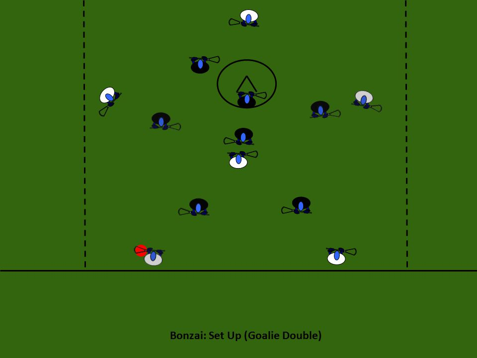 Bonzai: Set Up (Goalie Double)