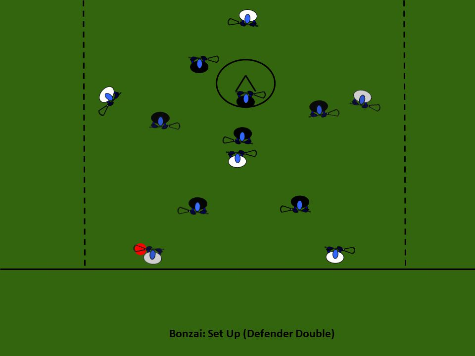 Bonzai: Set Up (Defender Double)