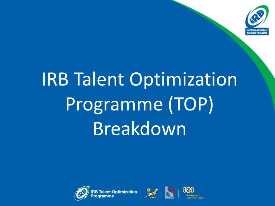 IRB Talent Optimization Programme (TOP) Breakdown