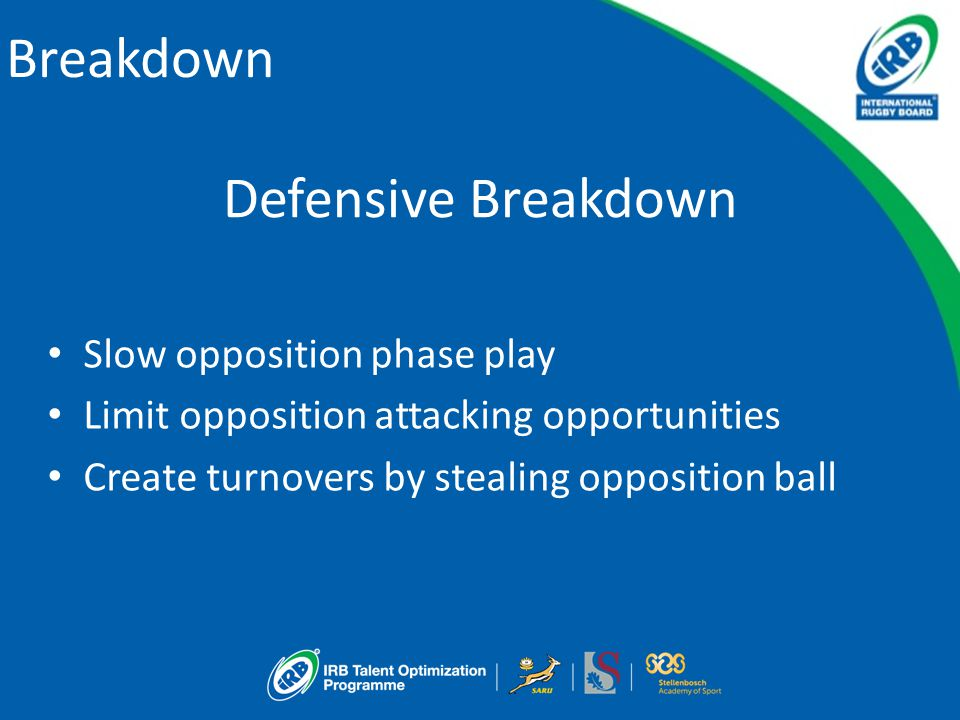 Breakdown Defensive Breakdown Slow opposition phase play Limit opposition attacking opportunities Create turnovers by stealing opposition ball