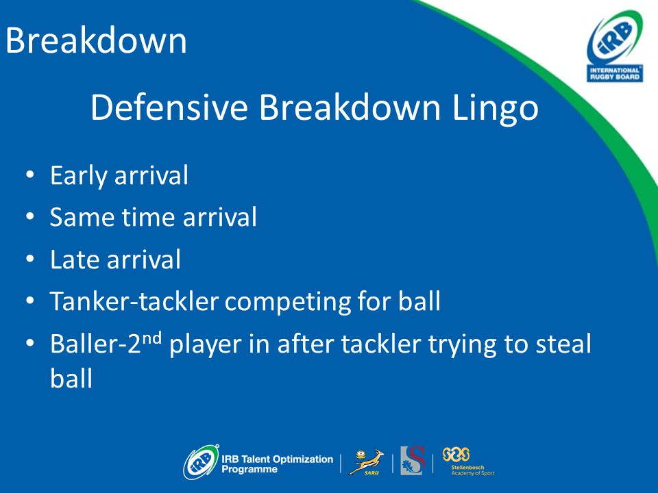 Breakdown Defensive Breakdown Lingo Early arrival Same time arrival Late arrival Tanker-tackler competing for ball Baller-2 nd player in after tackler trying to steal ball