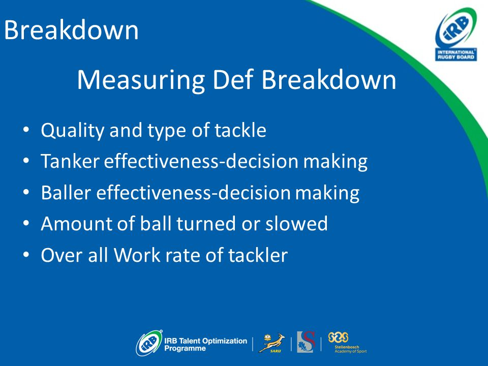 Breakdown Measuring Def Breakdown Quality and type of tackle Tanker effectiveness-decision making Baller effectiveness-decision making Amount of ball