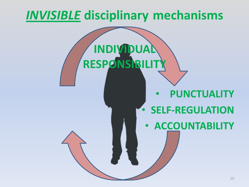 INVISIBLE disciplinary mechanisms PUNCTUALITY SELF-REGULATION ACCOUNTABILITY INDIVIDUAL RESPONSIBILITY 10