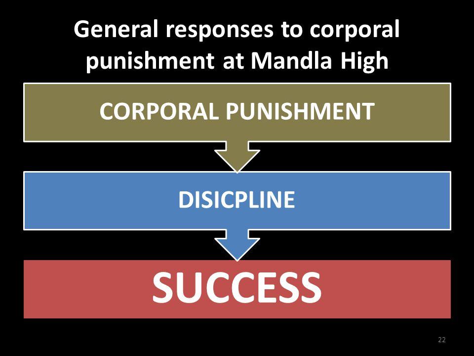 General responses to corporal punishment at Mandla High SUCCESS DISICPLINE CORPORAL PUNISHMENT 22