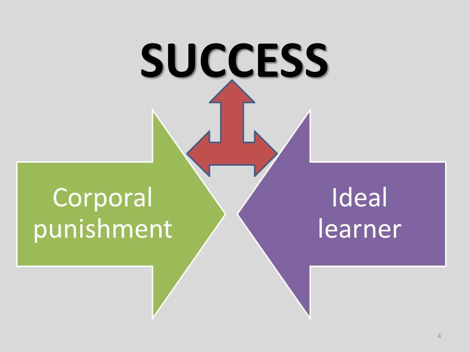 SUCCESS SUCCESS Corporal punishment Ideal learner 4