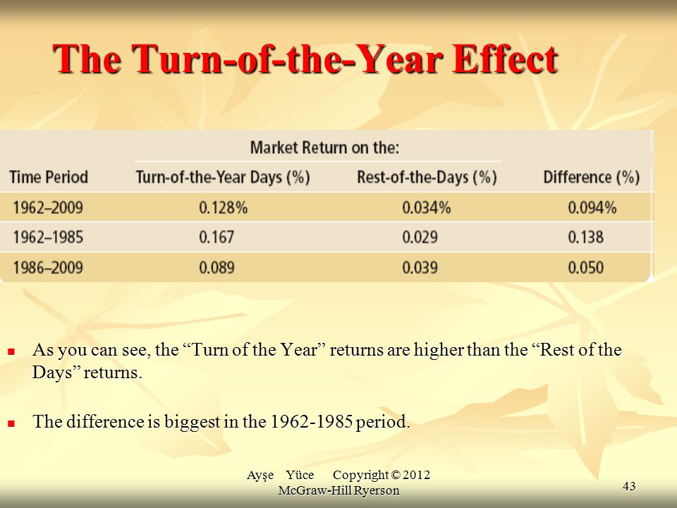 "Ayşe Yüce Copyright © 2012 McGraw-Hill Ryerson The Turn-of-the-Year Effect As you can see, the ""Turn of the Year"" returns are higher than the ""Rest of"