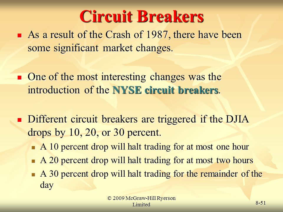 © 2009 McGraw-Hill Ryerson Limited 8-51 Circuit Breakers As a result of the Crash of 1987, there have been some significant market changes. As a resul