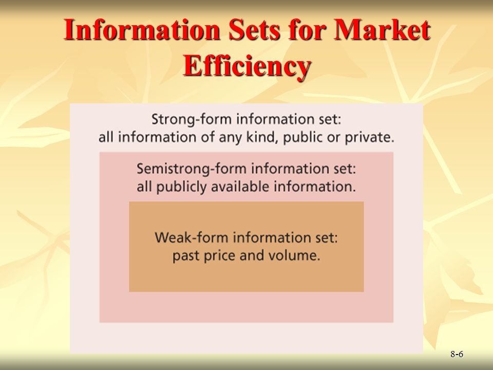 8-6 Information Sets for Market Efficiency