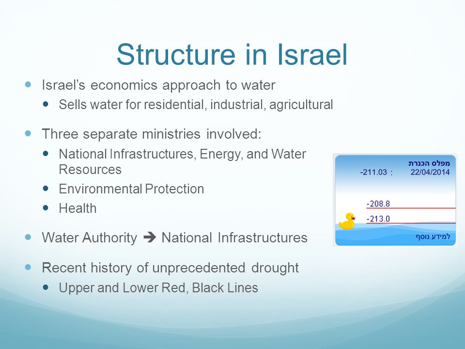 Structure in Israel Israel's economics approach to water Sells water for residential, industrial, agricultural Three separate ministries involved: Nat