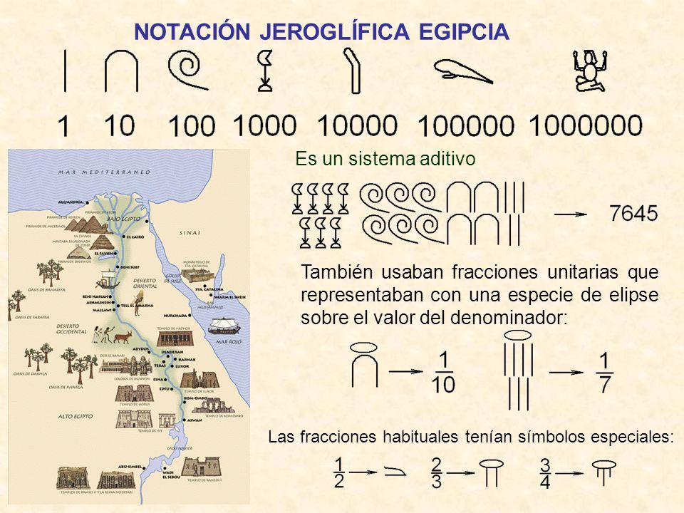 NOTACIÓN JEROGLÍFICA EGIPCIA Es un sistema aditivo También usaban fracciones unitarias que representaban con una especie de elipse sobre el valor del